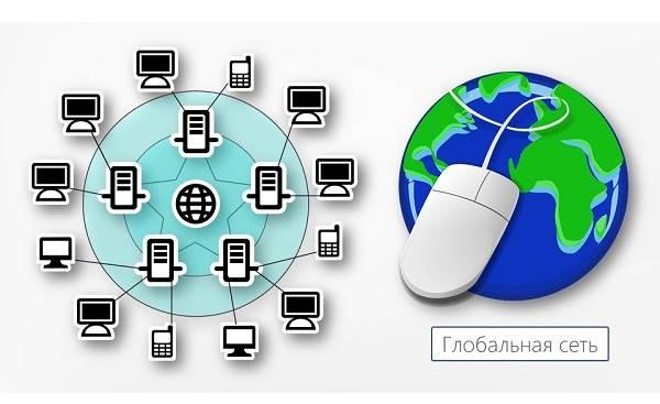 25-глобальная-сеть-Интернет-характеристика-ресурсов-структура-подключение-к-сети