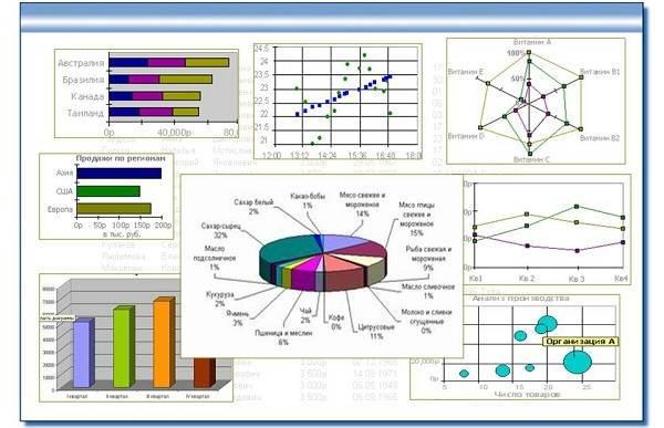 42-графическое-представление-информации-типы-диаграмм-предлагаемые-Ехcеl-и-использование-диаграмм-для-прогноза
