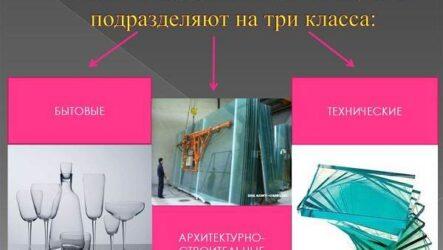 Классификация стеклянных изделий