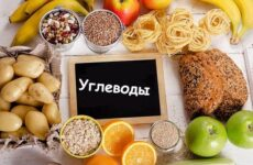 Углеводы в продовольственных товарах