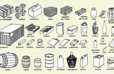 Основные формы потребительской упаковки