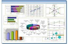 Графическое представление информации. Типы диаграмм, предлагаемые Ехcеl и использование диаграмм для прогноза
