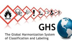 Характеристика Конвенции о Гармонизированной системе
