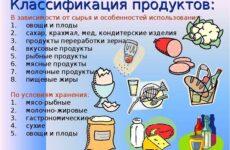 Общая классификация продовольственных товаров