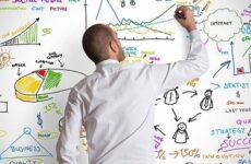 Методы планирования и их характеристика